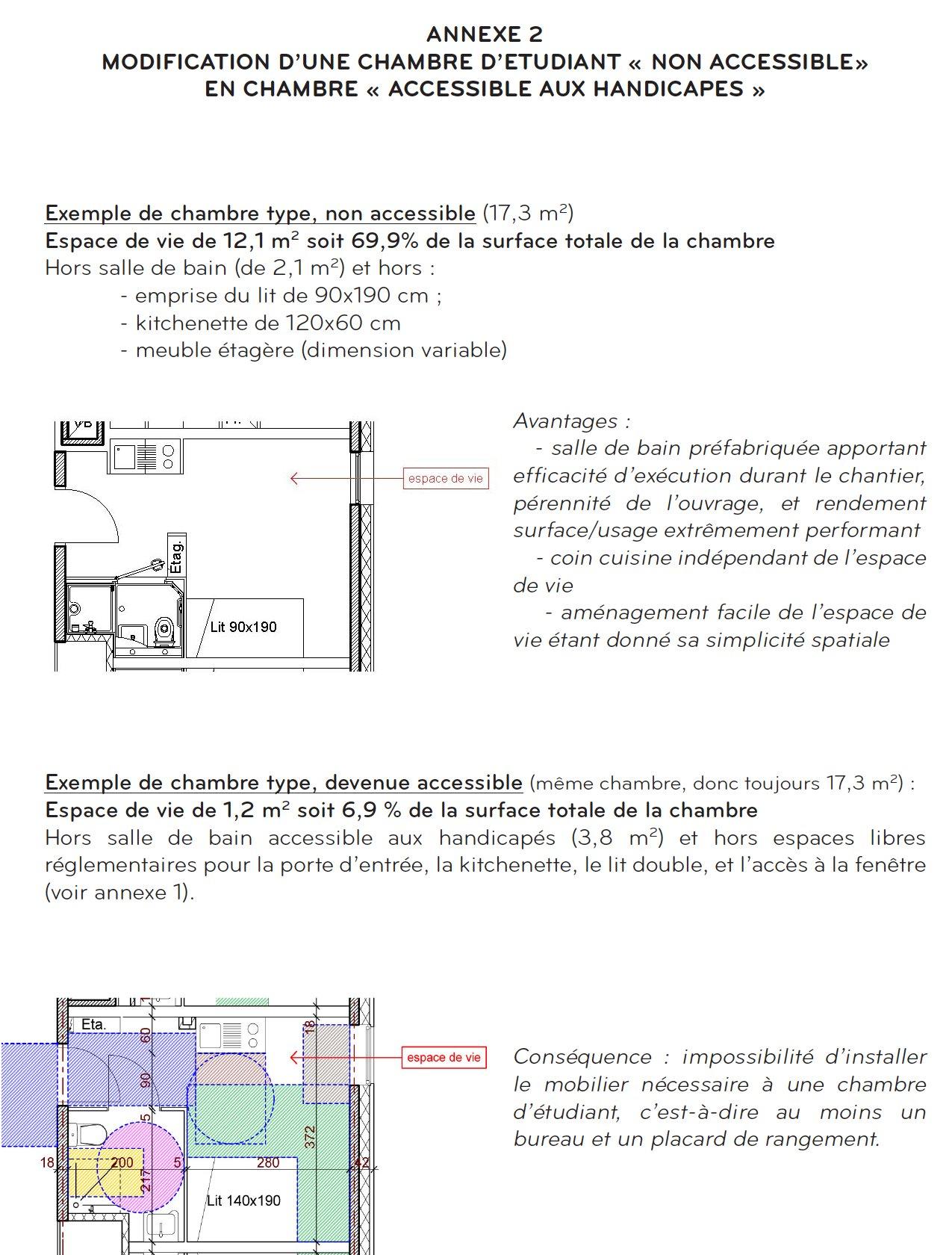 Dimension Minimum Salle De Bain Handicape ~ construire des logements en 2010 une loi handicapante